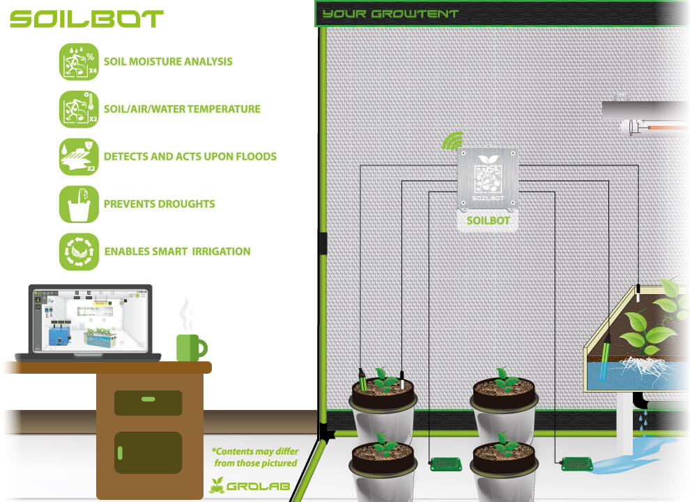 SoilBot configuration schematic, measure soil moisture, temperature and flood detection in two grows