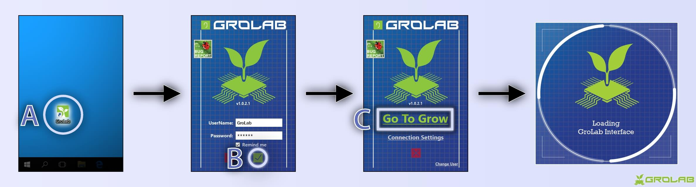 "Instructions to open GroLab™ Software: A-Open GroLab™ Software from desktop shortcut; B-Insert credentials and click to proceed; C-Click on ""Go To Grow"" button; Wait loading operation."