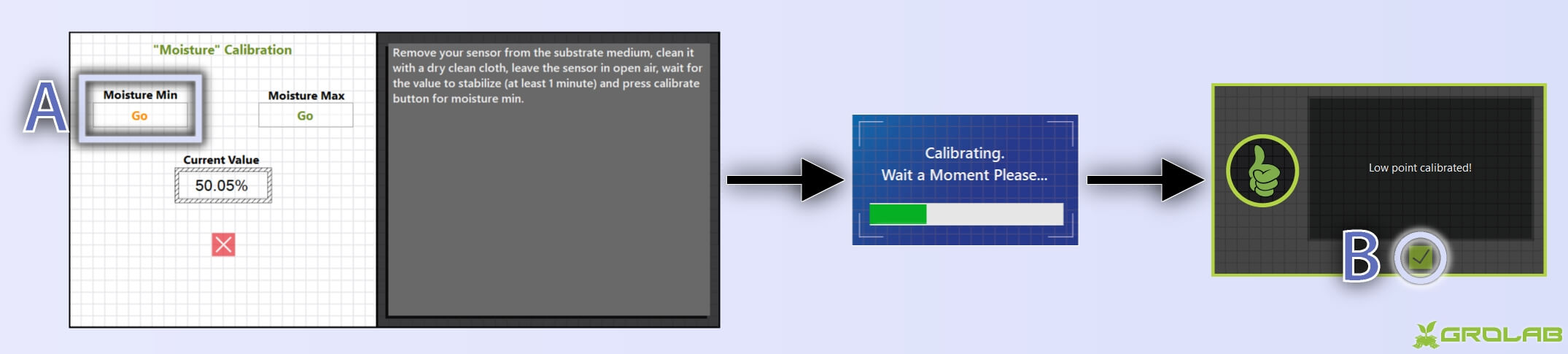 "Instructions to calibrate moisture sensor low point: A-With GroLab™ Software open inside moisture sensor calibration wizard, click on ""Go"" Button on the left side inside the ""Moisture Min"" panel; Wait the calibration operation to end; B-Click ""ok"" button when the success message prompt appears."